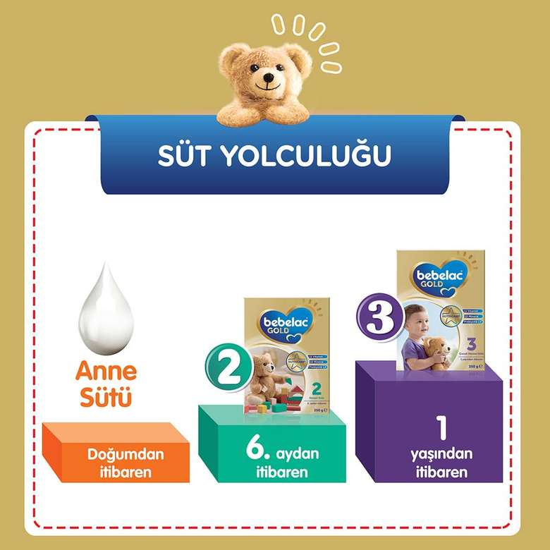 Bebelac Gold 3 Çocuk Devam Sütü 350 g 1 Yaş+